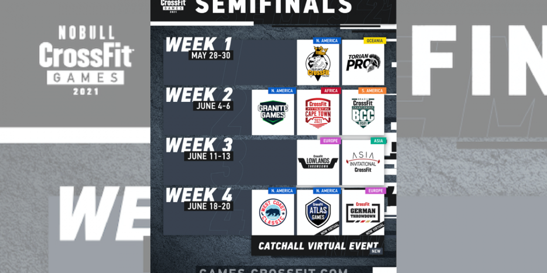 Breaking: CrossFit Announces Atlas Games and German Throwdown to Be Virtual, Catchall Virtual Semifinal Added to Season
